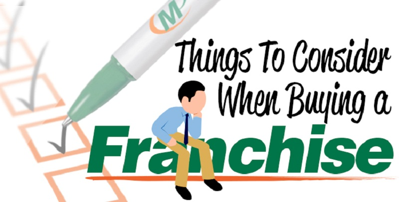 What to do before buying a franchise?